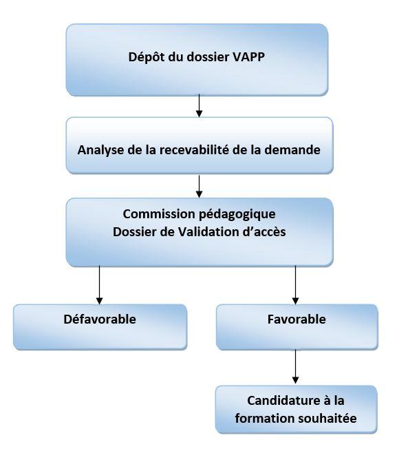 VAPP_image
