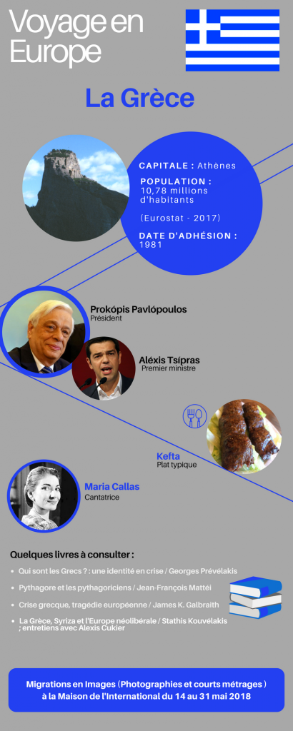 Infographie Grèce