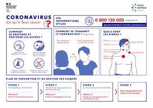 Infographie_Coronavirus_vdef